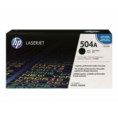 HP CE250A (504A) fekete eredeti toner (≈5000 oldal)