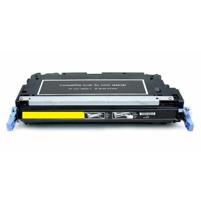 Utángyártott Q6472 sárga (Y) toner HP nyomtatókhoz (≈4000 oldal)