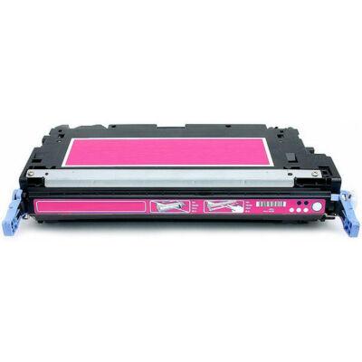 Utángyártott Q7583A Magenta toner HP nyomtatókhoz (≈6000 oldal)
