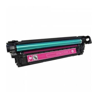 Utángyártott CE253 M (magenta) toner HP nyomtatókhoz (≈7000 oldal)