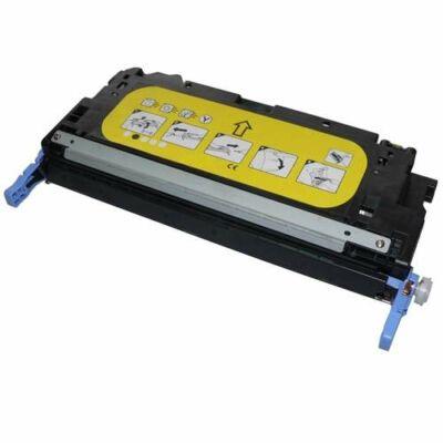 Utángyártott Q7562A sárga toner HP nyomtatókhoz (≈3500 oldal)